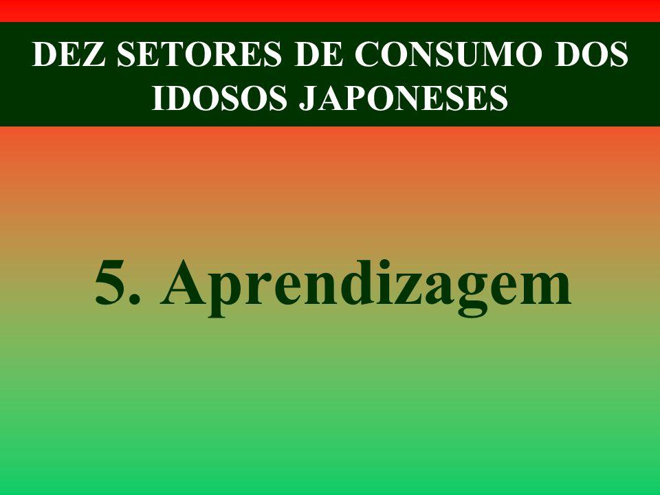 DEZ SETORES DE CONSUMO DOS IDOSOS JAPONESES 5. Aprendizagem