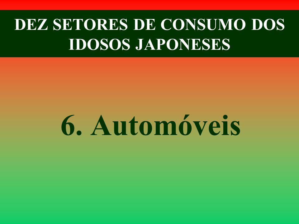 DEZ SETORES DE CONSUMO DOS IDOSOS JAPONESES 6. Automóveis