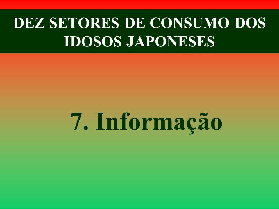 DEZ SETORES DE CONSUMO DOS IDOSOS JAPONESES 7. Informação