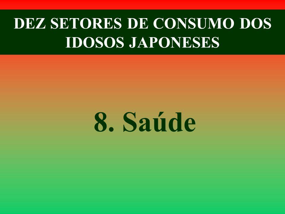 DEZ SETORES DE CONSUMO DOS IDOSOS JAPONESES 8. Saúde
