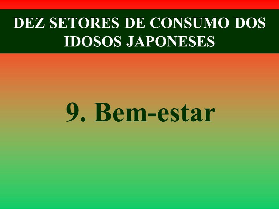 DEZ SETORES DE CONSUMO DOS IDOSOS JAPONESES 9. Bem-estar