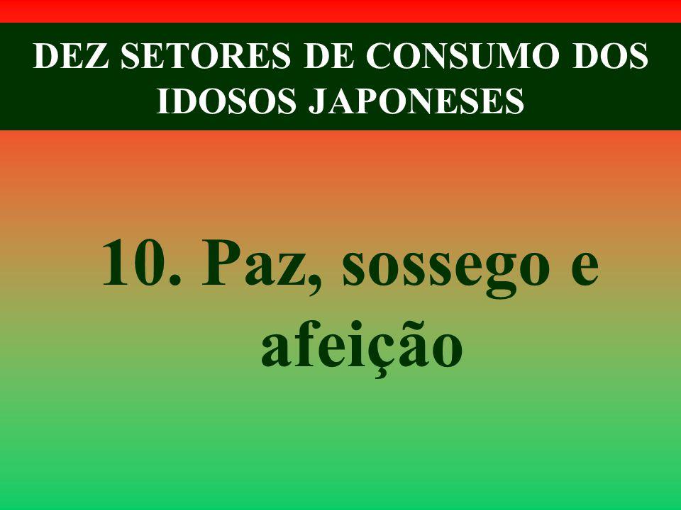 DEZ SETORES DE CONSUMO DOS IDOSOS JAPONESES 10. Paz, sossego e afeição