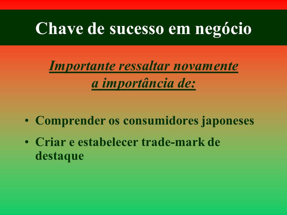 Chave de sucesso em negócio Comprender os consumidores japoneses Criar e estabelecer trade-mark de destaque Importante ressaltar novamente a importância de: