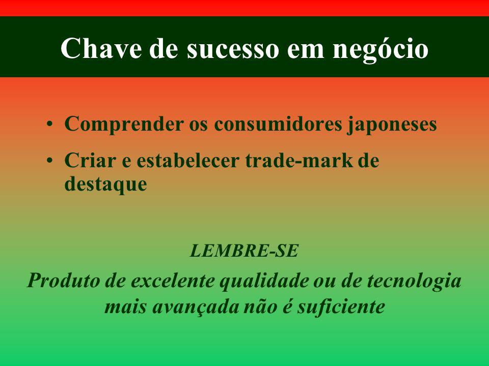 Chave de sucesso em negócio Comprender os consumidores japoneses Criar e estabelecer trade-mark de destaque LEMBRE-SE Produto de excelente qualidade ou de tecnologia mais avançada não é suficiente