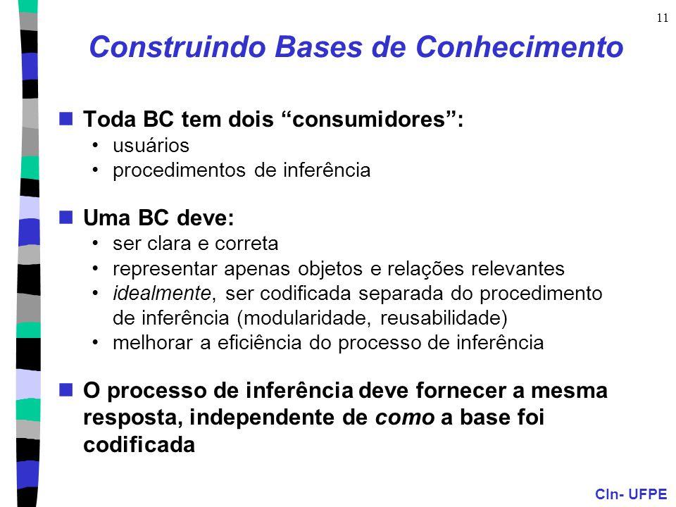 """CIn- UFPE 11 Construindo Bases de Conhecimento Toda BC tem dois """"consumidores"""": usuários procedimentos de inferência Uma BC deve: ser clara e correta"""