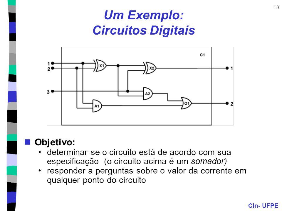 CIn- UFPE 13 Um Exemplo: Circuitos Digitais Objetivo: determinar se o circuito está de acordo com sua especificação (o circuito acima é um somador) re