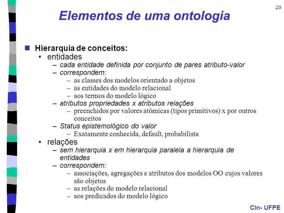 CIn- UFPE 20 Elementos de uma ontologia Hierarquia de conceitos: entidades –cada entidade definida por conjunto de pares atributo-valor –correspondem:
