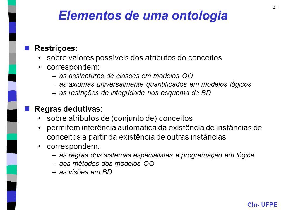 CIn- UFPE 21 Elementos de uma ontologia Restrições: sobre valores possíveis dos atributos do conceitos correspondem: –as assinaturas de classes em mod