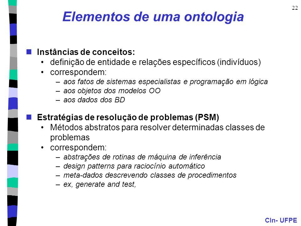 CIn- UFPE 22 Elementos de uma ontologia Instâncias de conceitos: definição de entidade e relações específicos (indivíduos) correspondem: –aos fatos de