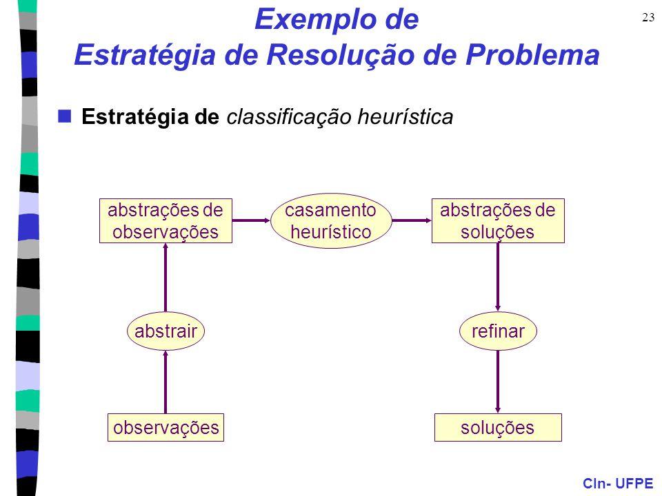 CIn- UFPE 23 Exemplo de Estratégia de Resolução de Problema Estratégia de classificação heurística observaçõessoluções abstrairrefinar abstrações de o