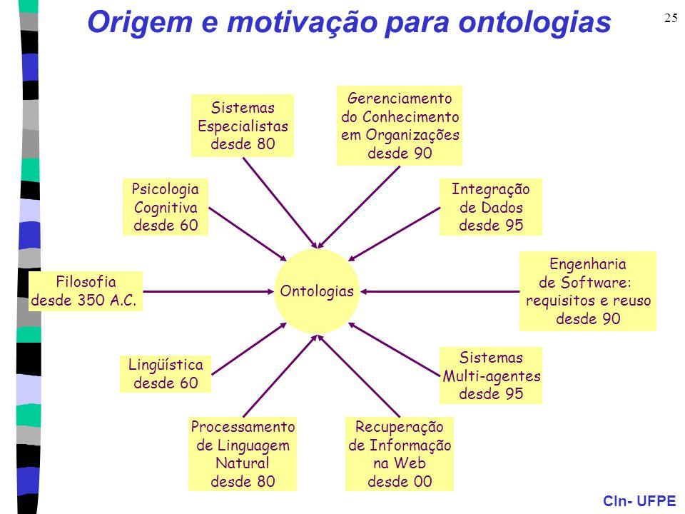CIn- UFPE 25 Origem e motivação para ontologias Gerenciamento do Conhecimento em Organizações desde 90 Integração de Dados desde 95 Sistemas Multi-age