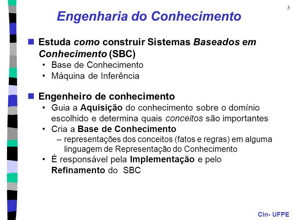 CIn- UFPE 3 Engenharia do Conhecimento Estuda como construir Sistemas Baseados em Conhecimento (SBC) Base de Conhecimento Máquina de Inferência Engenh
