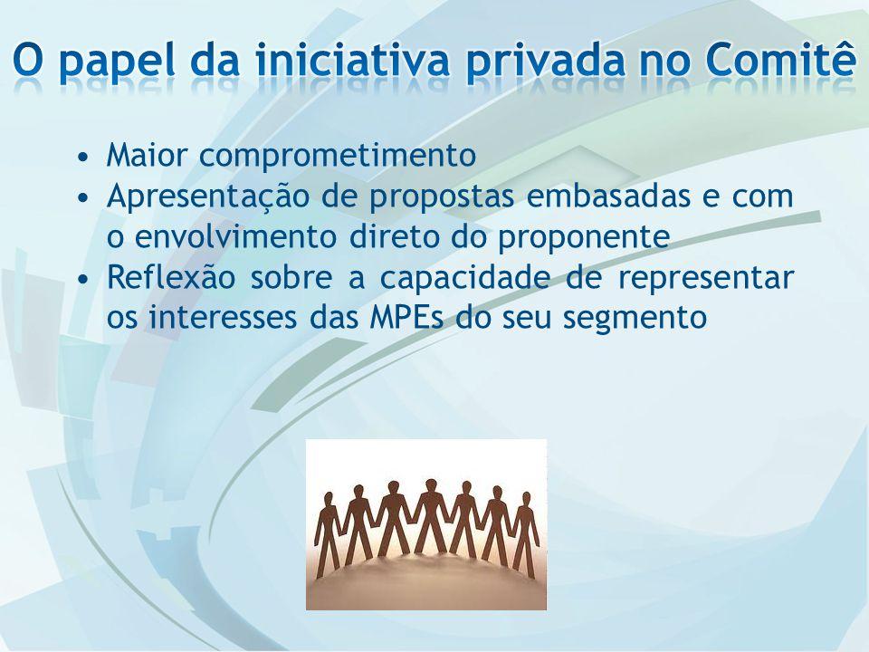 Maior comprometimento Apresentação de propostas embasadas e com o envolvimento direto do proponente Reflexão sobre a capacidade de representar os interesses das MPEs do seu segmento