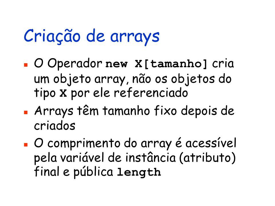 Criação de arrays O Operador new X[tamanho] cria um objeto array, não os objetos do tipo X por ele referenciado Arrays têm tamanho fixo depois de cria