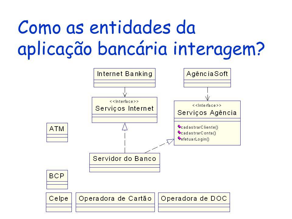 Como as entidades da aplicação bancária interagem?