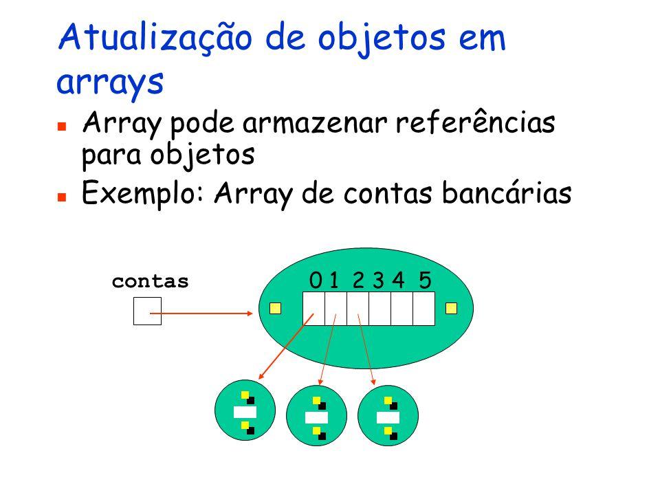 Atualização de objetos em arrays Array pode armazenar referências para objetos Exemplo: Array de contas bancárias 0 1 2 3 4 5 contas