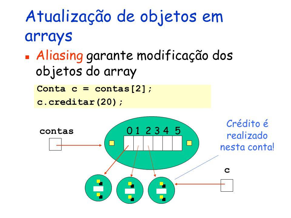 Atualização de objetos em arrays Aliasing garante modificação dos objetos do array Conta c = contas[2]; c.creditar(20); 0 1 2 3 4 5 contas c Crédito é