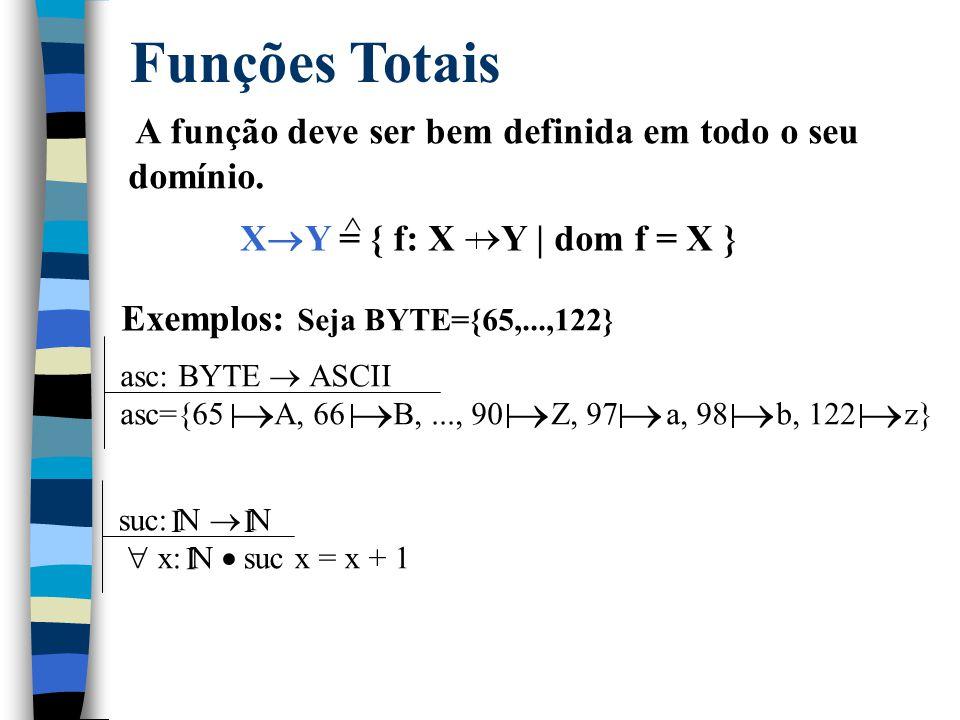 Funções Parciais Alicerce para definir as demais classes de funções. Portanto, as funções parciais são as mais simples. X  Y = {R:X  Y |  x:X; y,