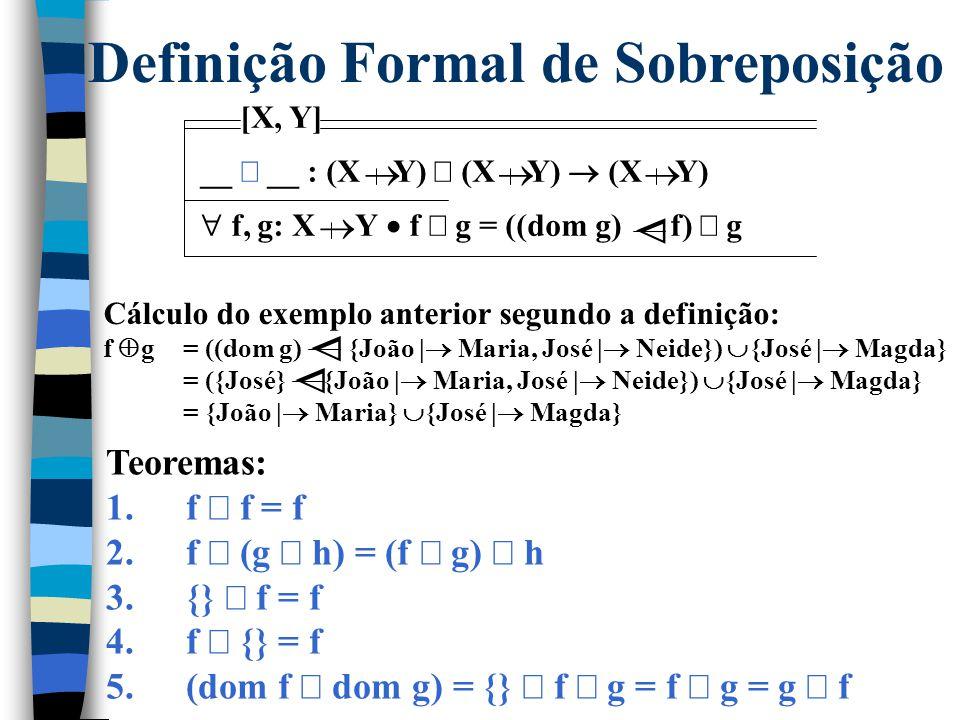 Operações sobre Funções (cont.) Pode-se evitar a restrição anterior assumindo a sobreposição dos pares de f pelos de g quando x  (dom f)  (dom g) No