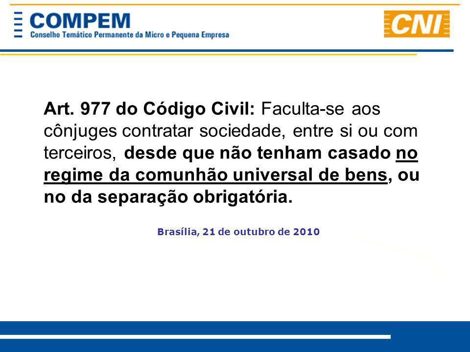 Comunhão Universal de Bens Comunhão Parcial de Bens Separação Total de Bens Participação Final nos Aquestos Regimes de Comunhão Brasília, 24/05/2008