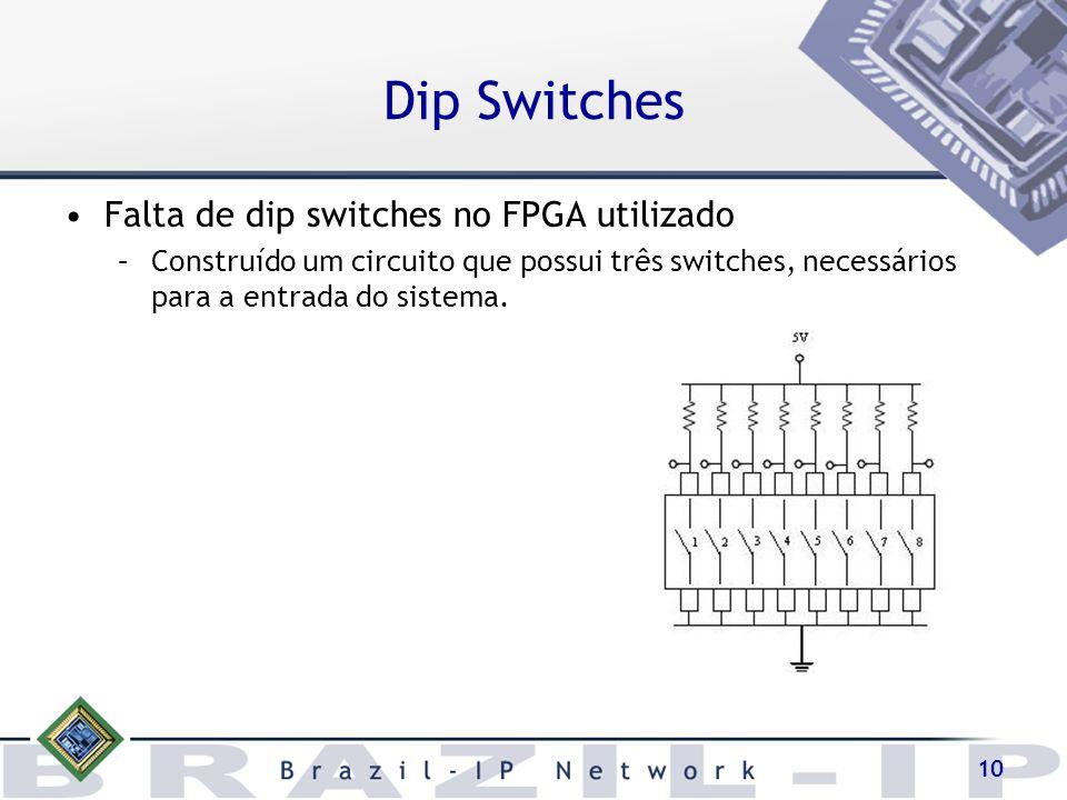 10 Dip Switches Falta de dip switches no FPGA utilizado –Construído um circuito que possui três switches, necessários para a entrada do sistema.