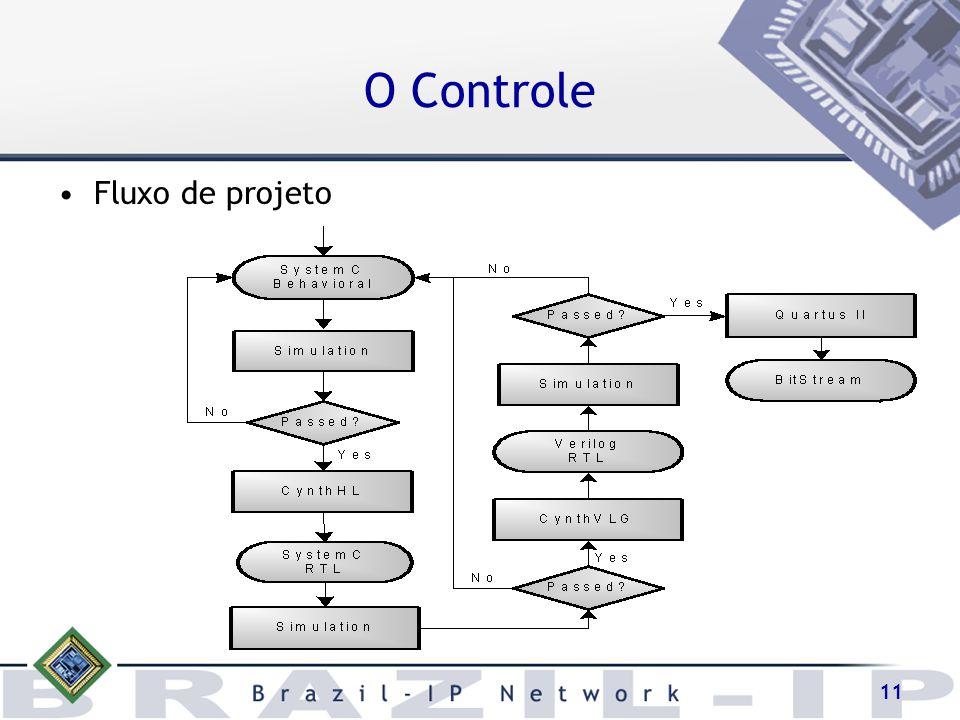 11 O Controle Fluxo de projeto