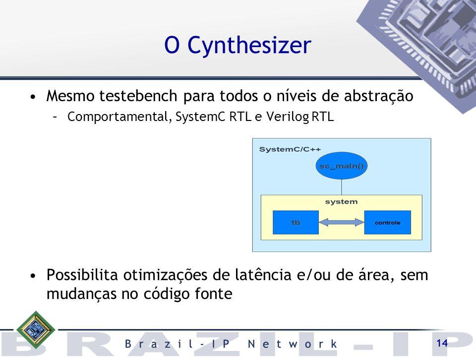 14 O Cynthesizer Mesmo testebench para todos o níveis de abstração –Comportamental, SystemC RTL e Verilog RTL Possibilita otimizações de latência e/ou