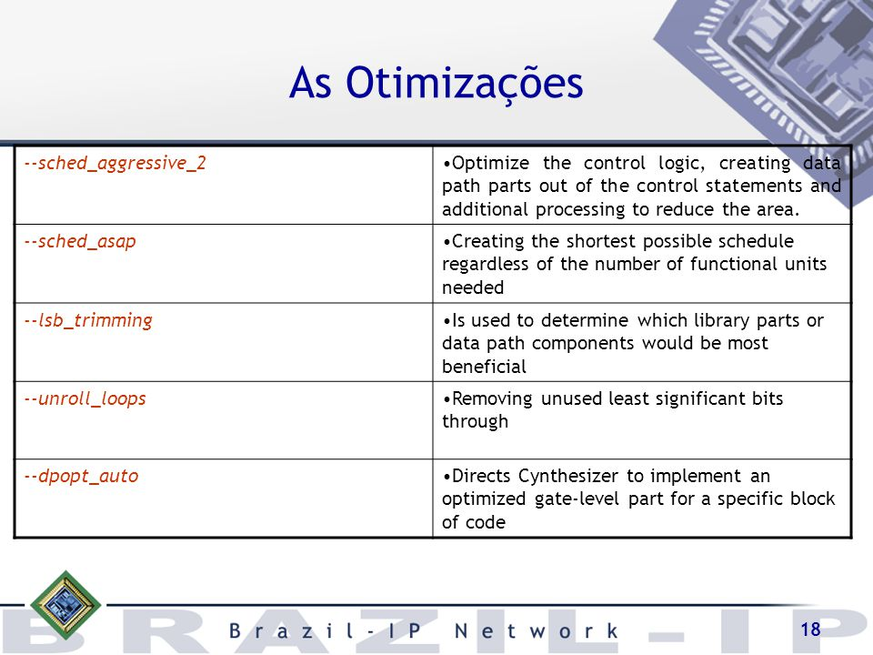 18 As Otimizações --sched_aggressive_2Optimize the control logic, creating data path parts out of the control statements and additional processing to