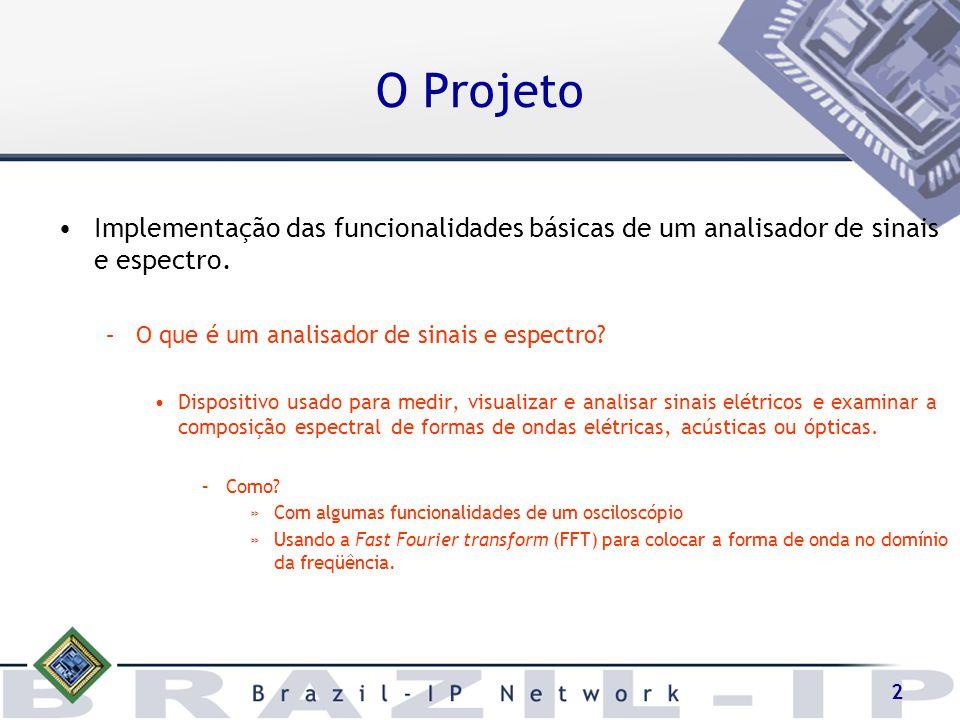 23 O Protocolo de Handshake Alta freqüência de trabalho do FPGA (~15MHz).