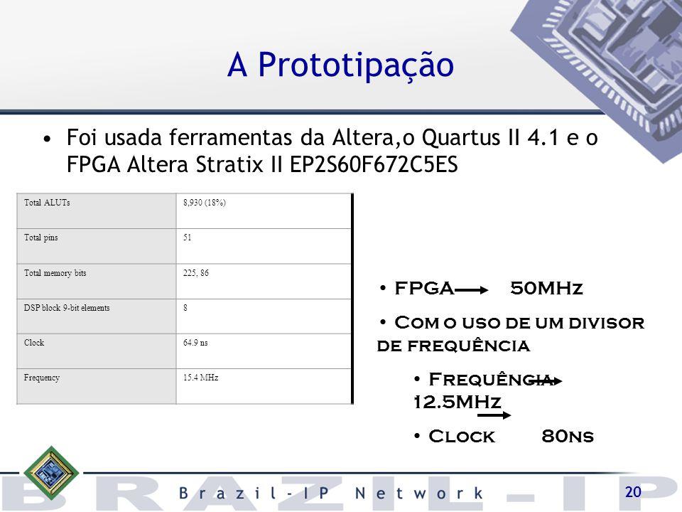 20 A Prototipação Foi usada ferramentas da Altera,o Quartus II 4.1 e o FPGA Altera Stratix II EP2S60F672C5ES Total ALUTs8,930 (18%) Total pins51 Total