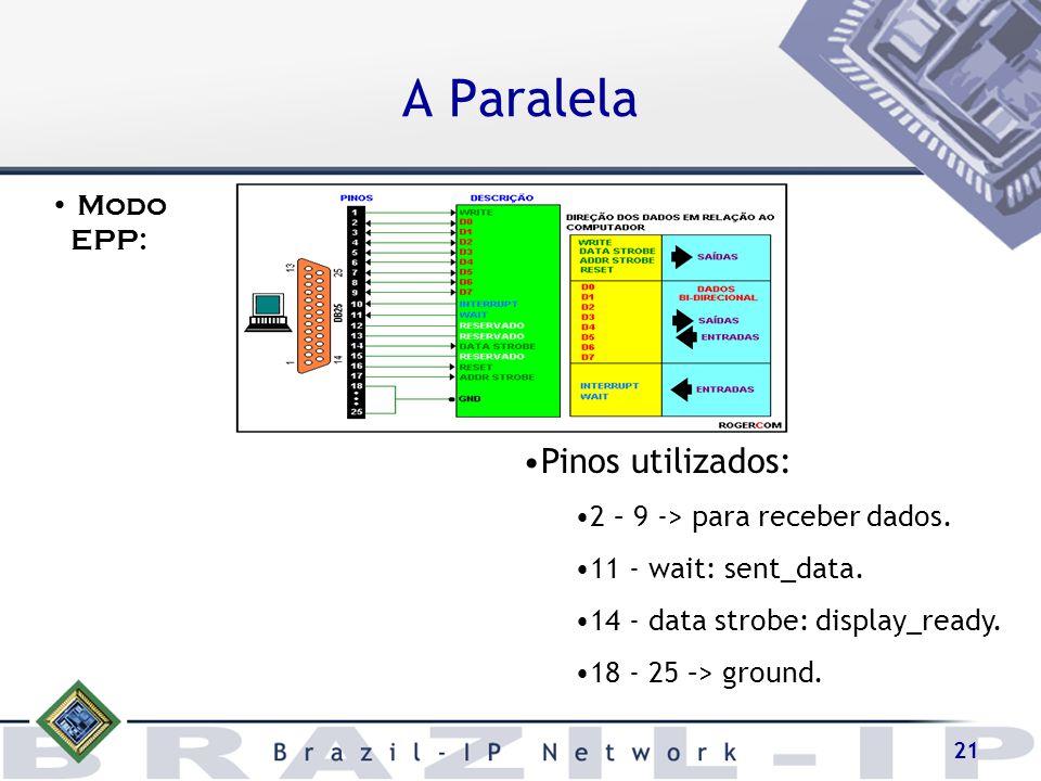 21 A Paralela Pinos utilizados: 2 – 9 -> para receber dados. 11 - wait: sent_data. 14 - data strobe: display_ready. 18 - 25 –> ground. Modo EPP: