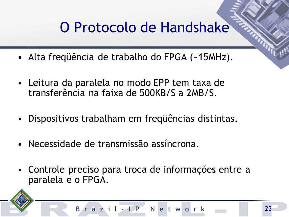 23 O Protocolo de Handshake Alta freqüência de trabalho do FPGA (~15MHz). Leitura da paralela no modo EPP tem taxa de transferência na faixa de 500KB/