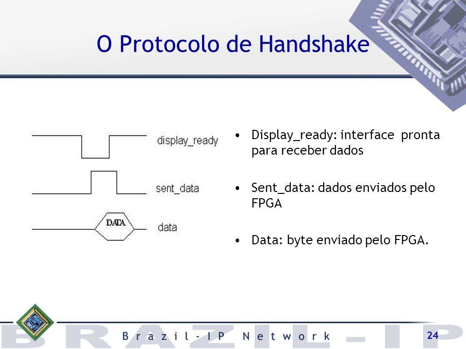 24 O Protocolo de Handshake Display_ready: interface pronta para receber dados Sent_data: dados enviados pelo FPGA Data: byte enviado pelo FPGA.