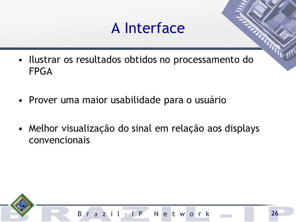 26 A Interface Ilustrar os resultados obtidos no processamento do FPGA Prover uma maior usabilidade para o usuário Melhor visualização do sinal em rel