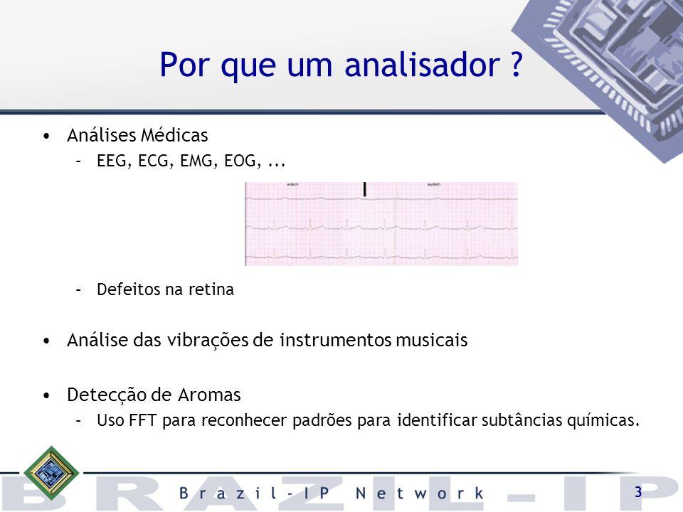 3 Por que um analisador ? Análises Médicas –EEG, ECG, EMG, EOG,... –Defeitos na retina Análise das vibrações de instrumentos musicais Detecção de Arom
