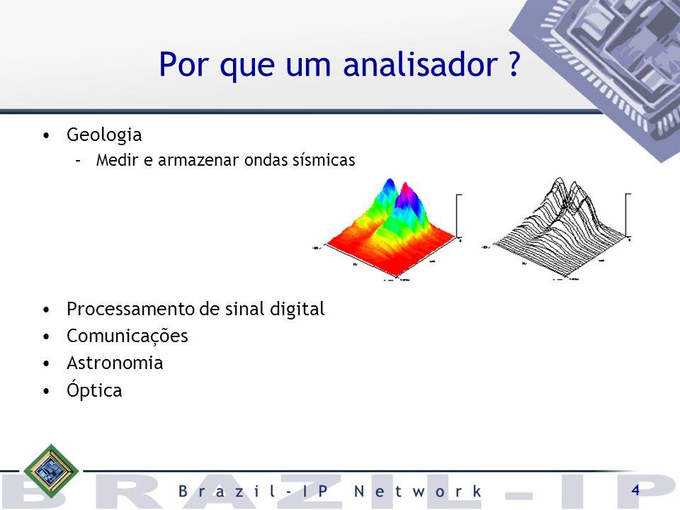 4 Por que um analisador ? Geologia –Medir e armazenar ondas sísmicas Processamento de sinal digital Comunicações Astronomia Óptica