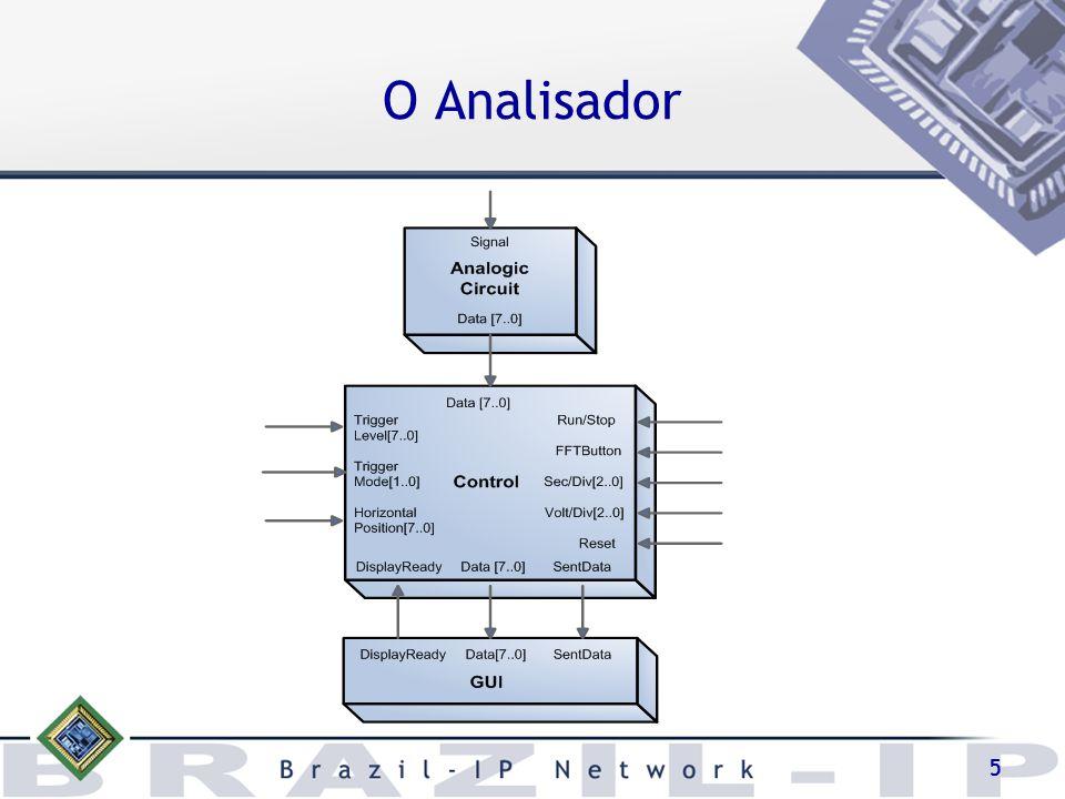 6 Recebe sinais analógicos de entrada e dá como saída uma representação digital de 8 bits desse sinal.
