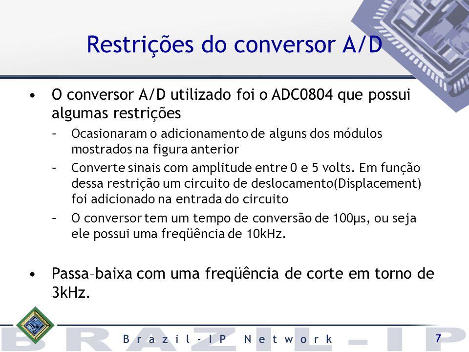 7 O conversor A/D utilizado foi o ADC0804 que possui algumas restrições –Ocasionaram o adicionamento de alguns dos módulos mostrados na figura anterio