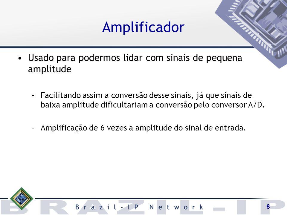 19 As Otimizações RTL* Changing the code1734941,4 --sched_aggressive_21733597.7 --dpopt_auto1671688.8 --lsb_trimming1666756.9 --unroll_loops1762547.0 --sched_asap2851609.1 CYN_FLATTEN2467605.4 *Unit:  m² RTL* 1764070.9 *Unit:  m² Behavioral*RTL* 3240.009100.00 *Unit: ns RTL* Changing the code8680.00 --unroll_loops7007.00 --dpopt_auto6490.00 --sched_asap3970.00 CYN_FLATTEN3910.00 *Unit: ns Latência Área
