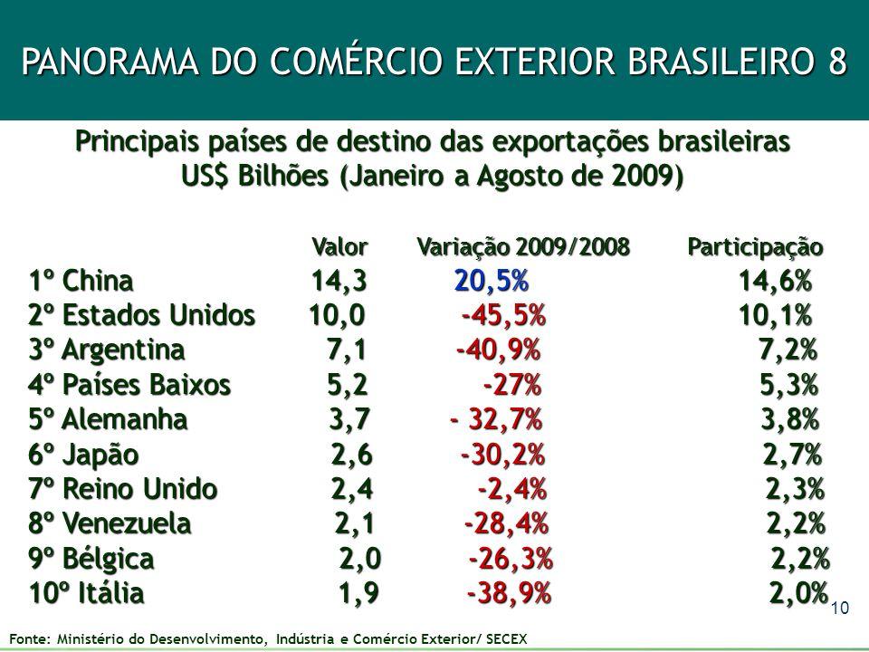 10 PANORAMA DO COMÉRCIO EXTERIOR BRASILEIRO 8 Principais países de destino das exportações brasileiras US$ Bilhões (Janeiro a Agosto de 2009) Valor Va