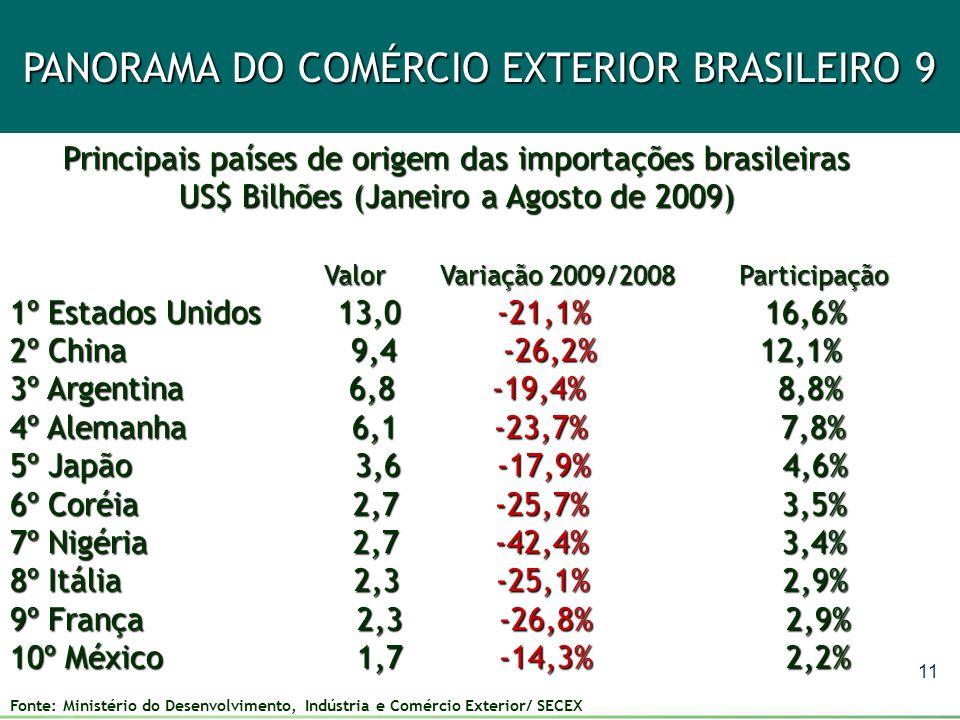 11 PANORAMA DO COMÉRCIO EXTERIOR BRASILEIRO 9 Fonte: Ministério do Desenvolvimento, Indústria e Comércio Exterior/ SECEX Principais países de origem d