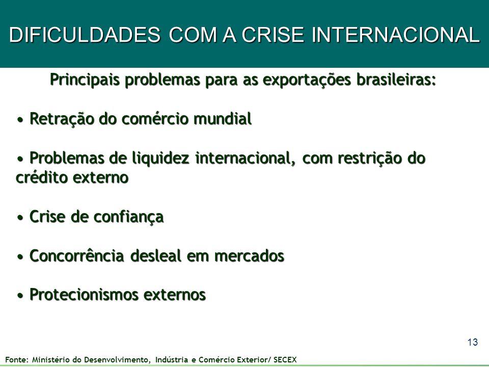 13 DIFICULDADES COM A CRISE INTERNACIONAL Principais problemas para as exportações brasileiras: Retração do comércio mundial Retração do comércio mund