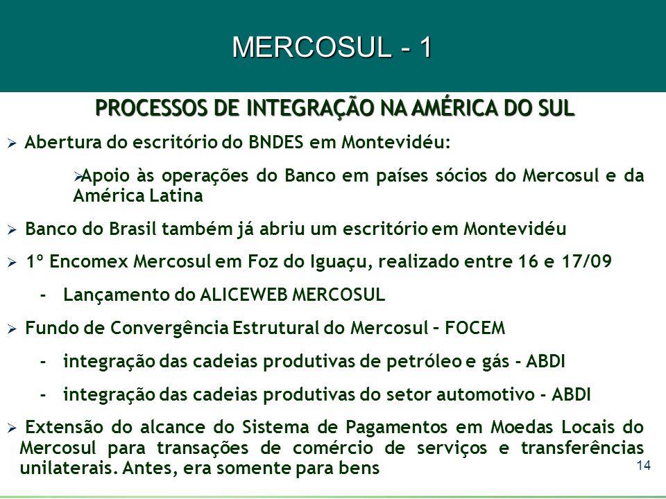 14 MERCOSUL - 1 PROCESSOS DE INTEGRAÇÃO NA AMÉRICA DO SUL PROCESSOS DE INTEGRAÇÃO NA AMÉRICA DO SUL  Abertura do escritório do BNDES em Montevidéu: 