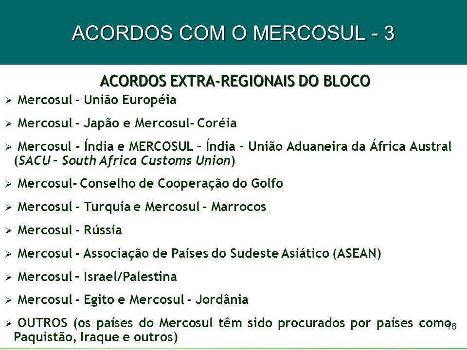 16 ACORDOS COM O MERCOSUL - 3  Mercosul - União Européia  Mercosul - Japão e Mercosul- Coréia  Mercosul - Índia e MERCOSUL – Índia – União Aduaneir