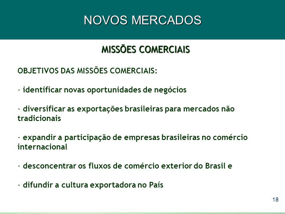 18 NOVOS MERCADOS OBJETIVOS DAS MISSÕES COMERCIAIS: - identificar novas oportunidades de negócios - diversificar as exportações brasileiras para merca