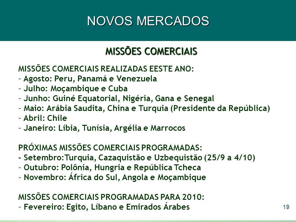 19 NOVOS MERCADOS MISSÕES COMERCIAIS MISSÕES COMERCIAIS REALIZADAS EESTE ANO: - Agosto: Peru, Panamá e Venezuela - Julho: Moçambique e Cuba - Junho: G