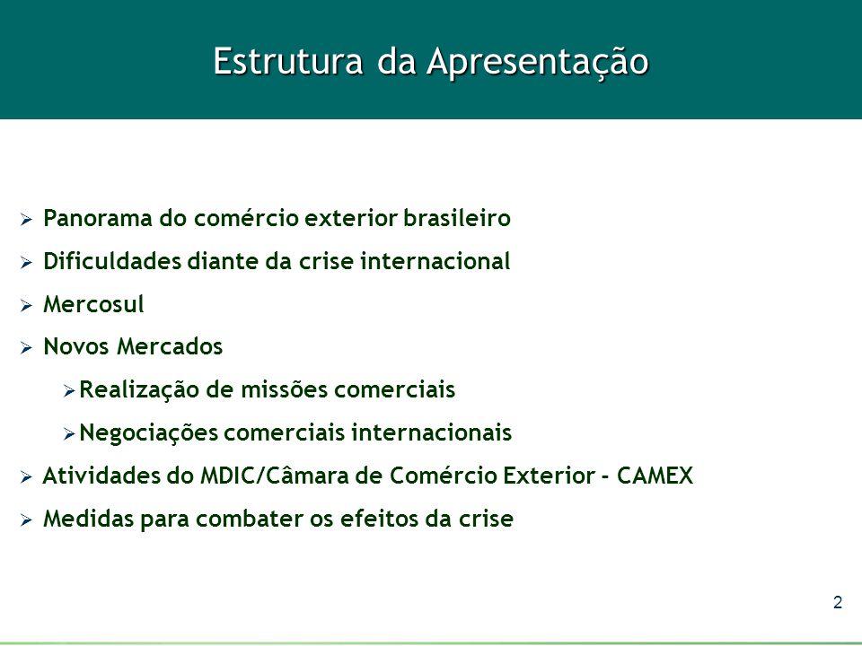 2 Estrutura da Apresentação  Panorama do comércio exterior brasileiro  Dificuldades diante da crise internacional  Mercosul  Novos Mercados  Real