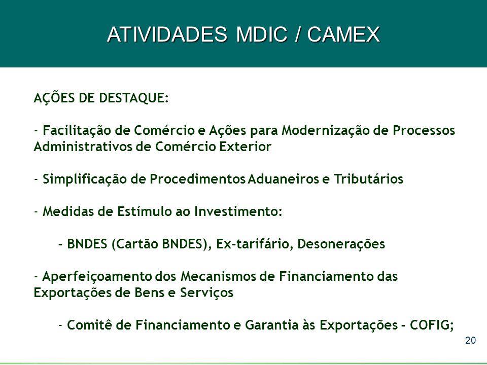 20 ATIVIDADES MDIC / CAMEX AÇÕES DE DESTAQUE: - Facilitação de Comércio e Ações para Modernização de Processos Administrativos de Comércio Exterior -
