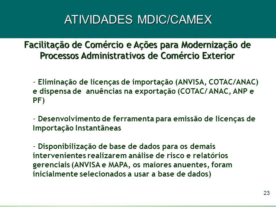 23 ATIVIDADES MDIC/CAMEX - Eliminação de licenças de importação (ANVISA, COTAC/ANAC) e dispensa de anuências na exportação (COTAC/ ANAC, ANP e PF) - D