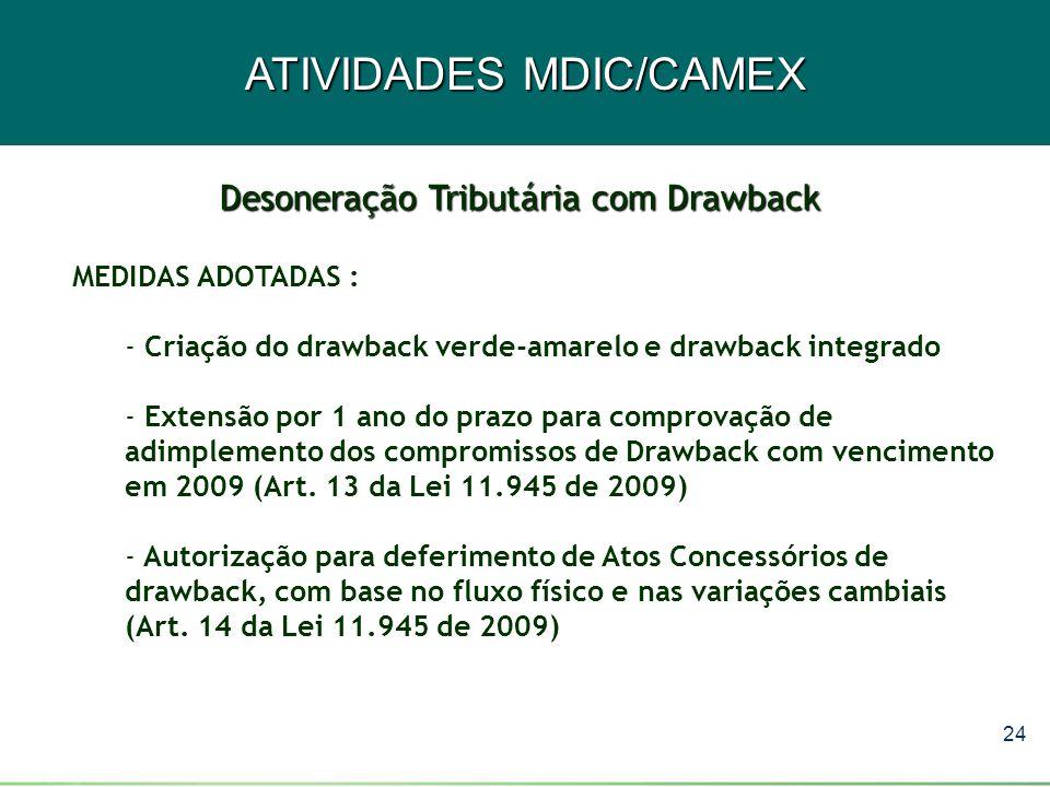 24 ATIVIDADES MDIC/CAMEX MEDIDAS ADOTADAS : - Criação do drawback verde-amarelo e drawback integrado - Extensão por 1 ano do prazo para comprovação de